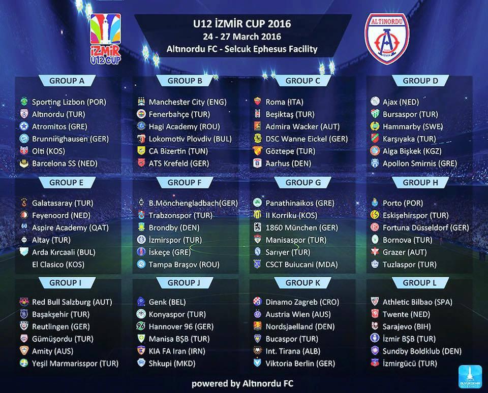 Grupet e turneut U12